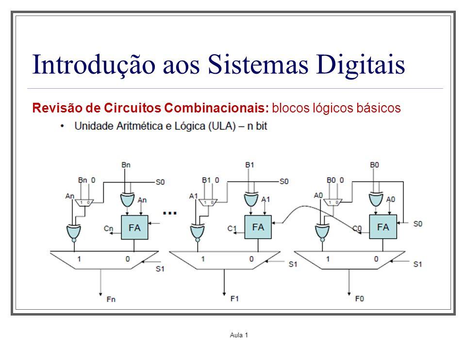 Aula 1 Introdução aos Sistemas Digitais Revisão de Circuitos Combinacionais: blocos lógicos básicos