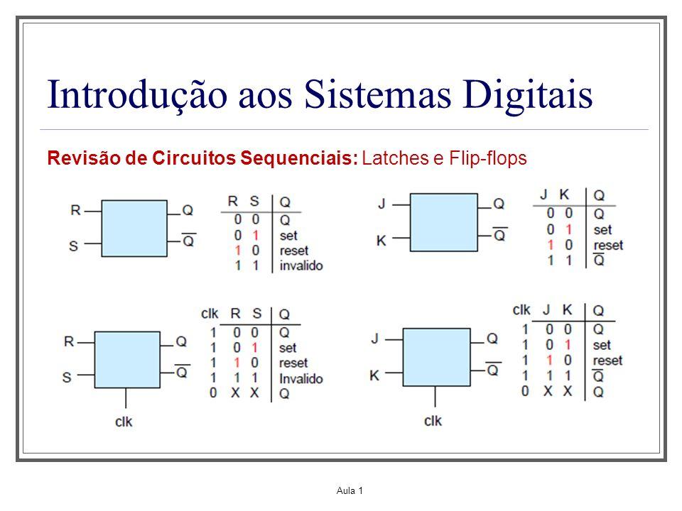 Aula 1 Introdução aos Sistemas Digitais Revisão de Circuitos Sequenciais: Latches e Flip-flops