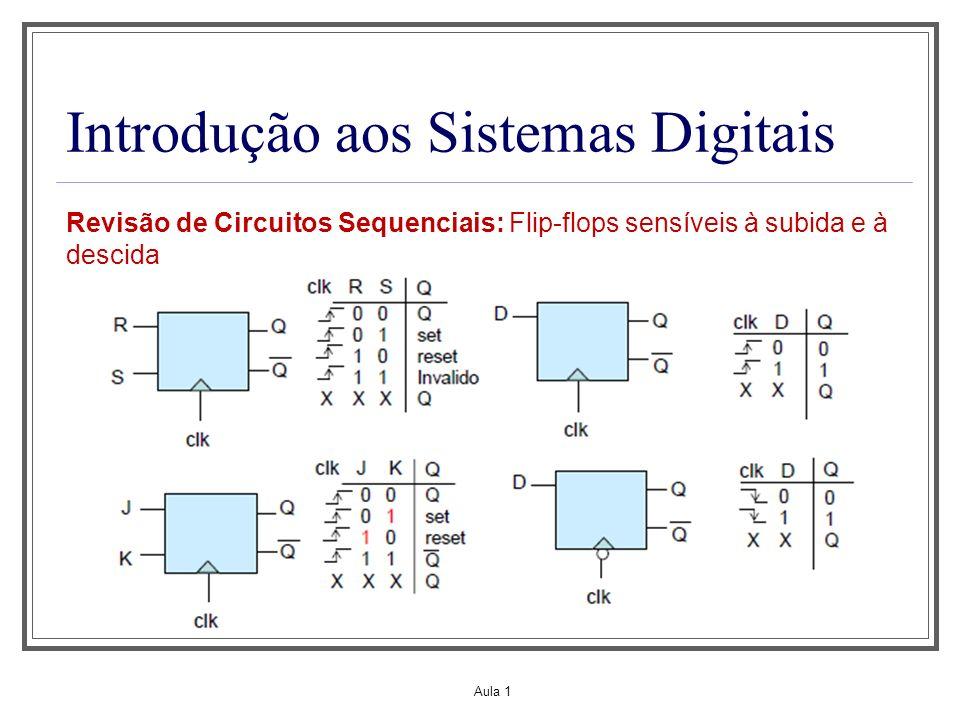 Aula 1 Introdução aos Sistemas Digitais Revisão de Circuitos Sequenciais: Flip-flops sensíveis à subida e à descida