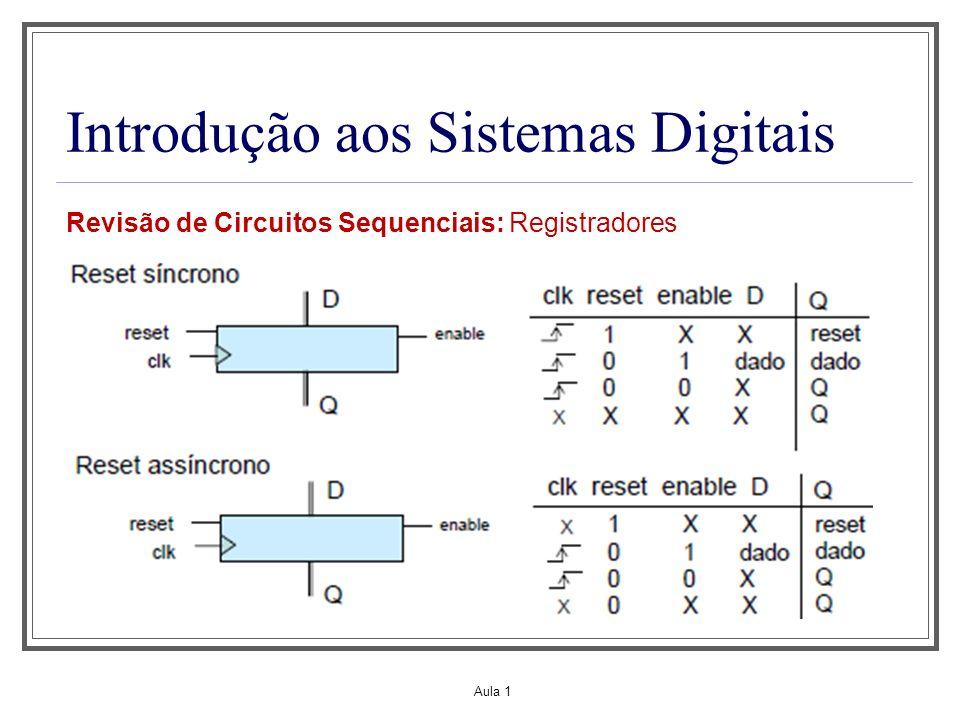 Aula 1 Introdução aos Sistemas Digitais Revisão de Circuitos Sequenciais: Registradores
