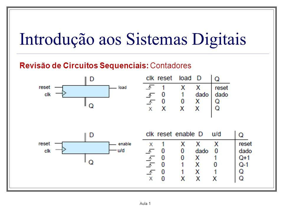 Aula 1 Introdução aos Sistemas Digitais Revisão de Circuitos Sequenciais: Contadores