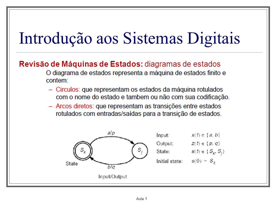 Aula 1 Introdução aos Sistemas Digitais Revisão de Máquinas de Estados: diagramas de estados