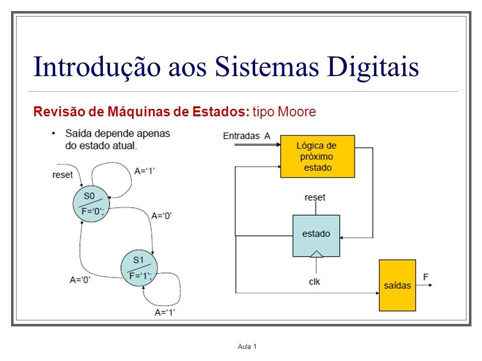 Aula 1 Introdução aos Sistemas Digitais Revisão de Máquinas de Estados: tipo Moore