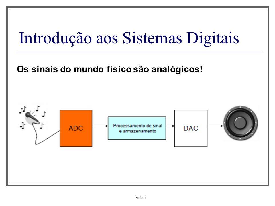 Aula 1 Introdução aos Sistemas Digitais Os sinais do mundo físico são analógicos!