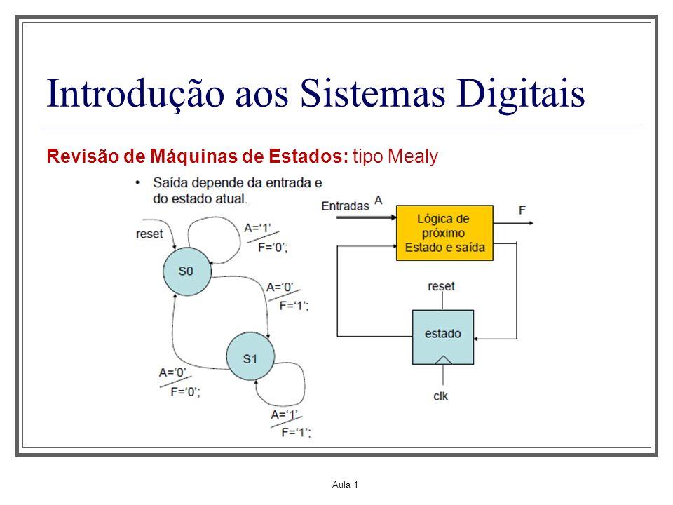 Aula 1 Introdução aos Sistemas Digitais Revisão de Máquinas de Estados: tipo Mealy