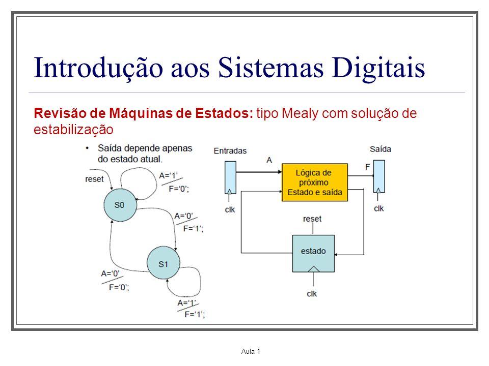 Aula 1 Introdução aos Sistemas Digitais Revisão de Máquinas de Estados: tipo Mealy com solução de estabilização