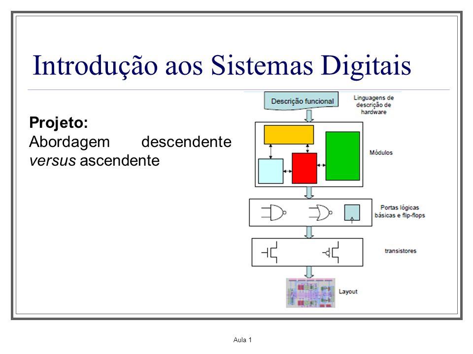 Aula 1 Introdução aos Sistemas Digitais Projeto: Abordagem descendente versus ascendente