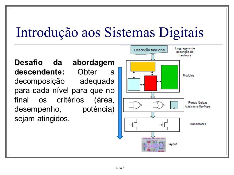 Aula 1 Introdução aos Sistemas Digitais Desafio da abordagem descendente: Obter a decomposição adequada para cada nível para que no final os critérios