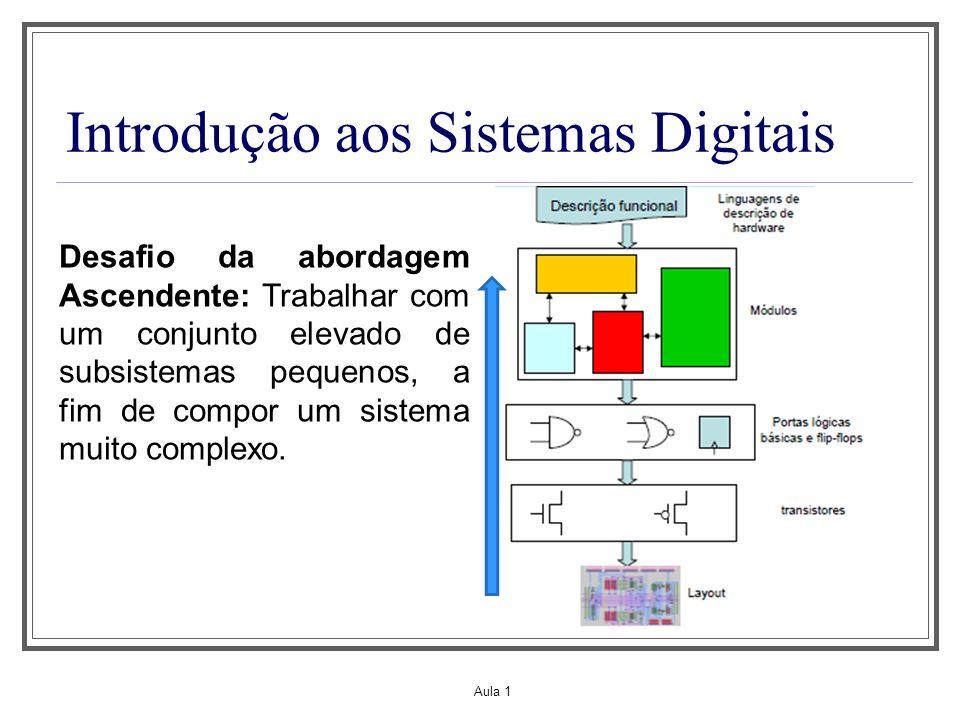 Aula 1 Introdução aos Sistemas Digitais Desafio da abordagem Ascendente: Trabalhar com um conjunto elevado de subsistemas pequenos, a fim de compor um