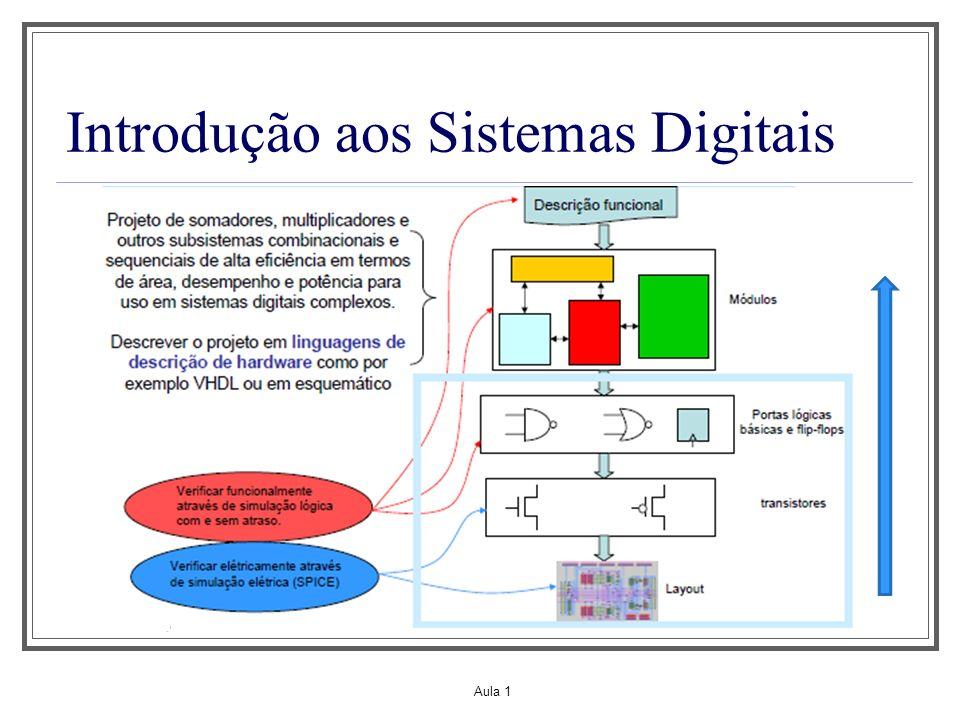 Aula 1 Introdução aos Sistemas Digitais