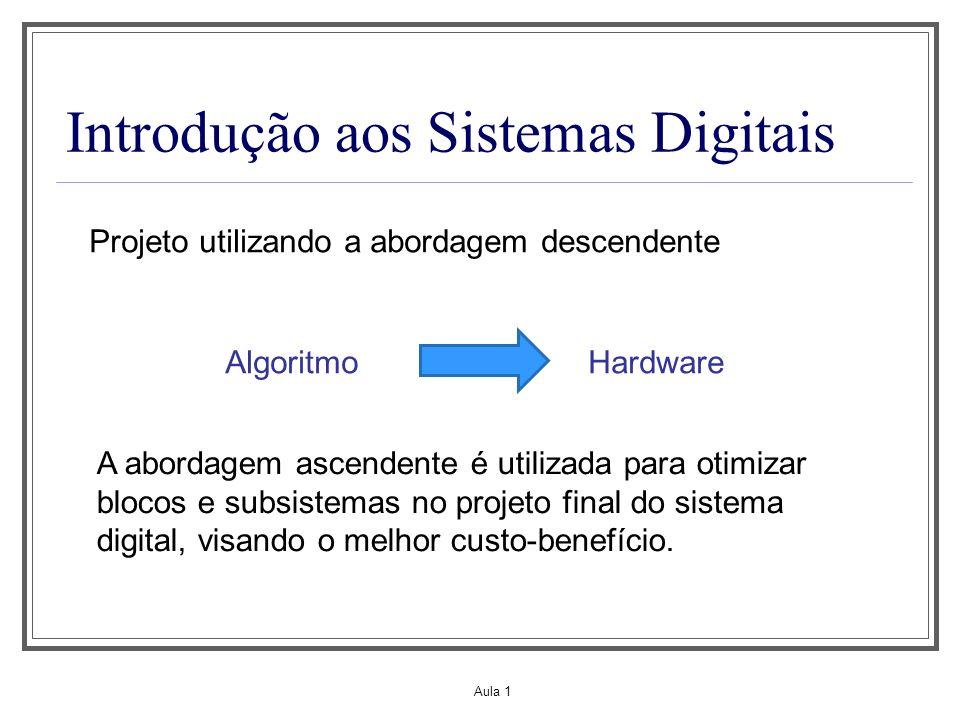 Aula 1 Introdução aos Sistemas Digitais Projeto utilizando a abordagem descendente AlgoritmoHardware A abordagem ascendente é utilizada para otimizar