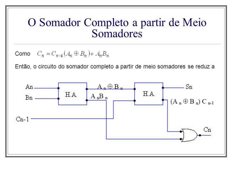 O Somador Completo a partir de Meio Somadores Como Então, o circuito do somador completo a partir de meio somadores se reduz a