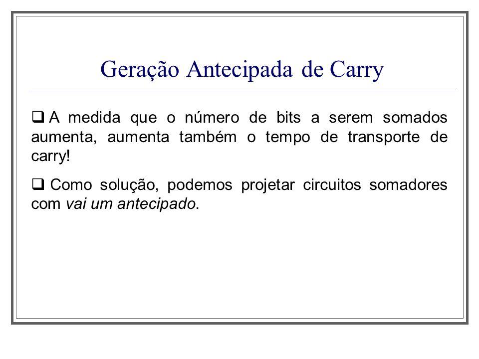 Geração Antecipada de Carry A medida que o número de bits a serem somados aumenta, aumenta também o tempo de transporte de carry! Como solução, podemo