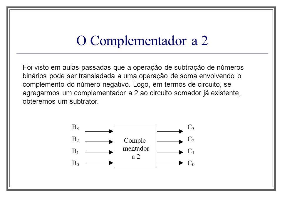 O Complementador a 2 Foi visto em aulas passadas que a operação de subtração de números binários pode ser transladada a uma operação de soma envolvend