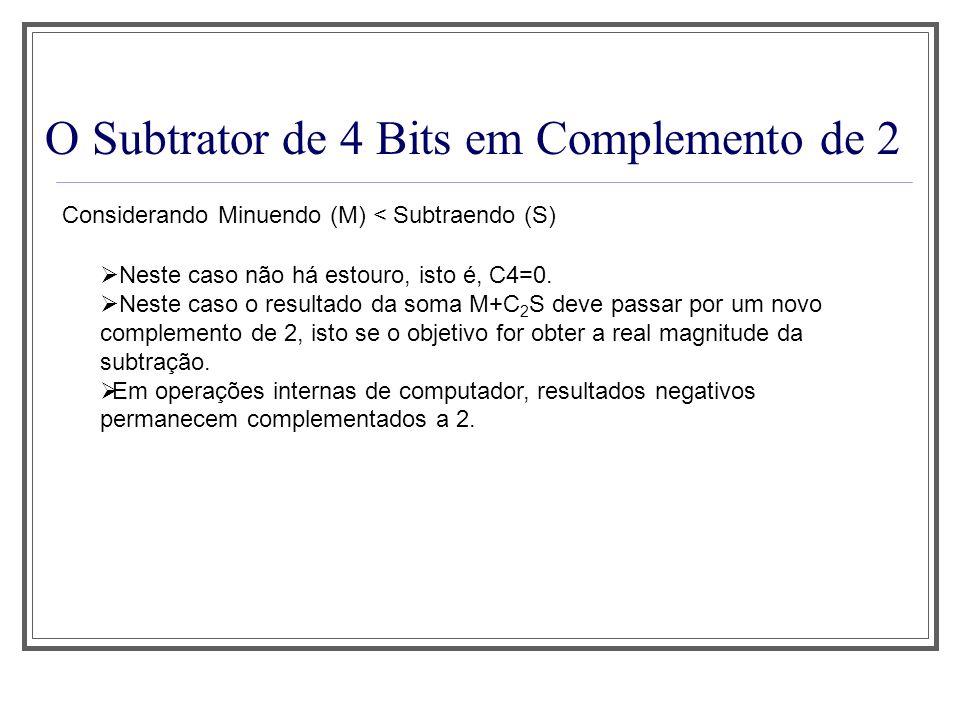 O Subtrator de 4 Bits em Complemento de 2 Considerando Minuendo (M) < Subtraendo (S) Neste caso não há estouro, isto é, C4=0. Neste caso o resultado d