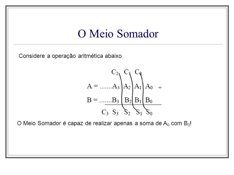 O Meio Somador Considere a operação aritmética abaixo O Meio Somador é capaz de realizar apenas a soma de A 0 com B 0 !