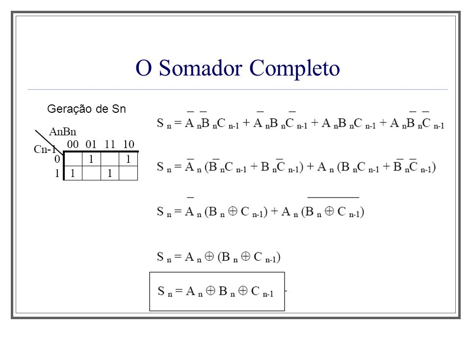O Somador Completo Identificação do ProblemaConstrução da tabela verdade Geração de Cn