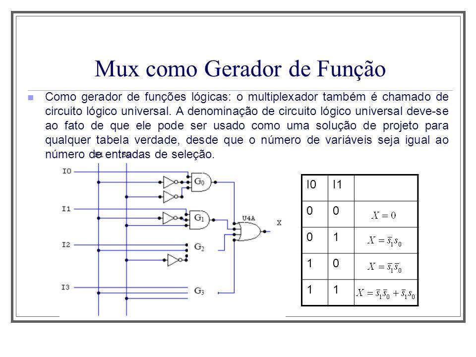 Mux como Gerador de Função I0I1 00 01 10 11 Como gerador de funções lógicas: o multiplexador também é chamado de circuito lógico universal. A denomina