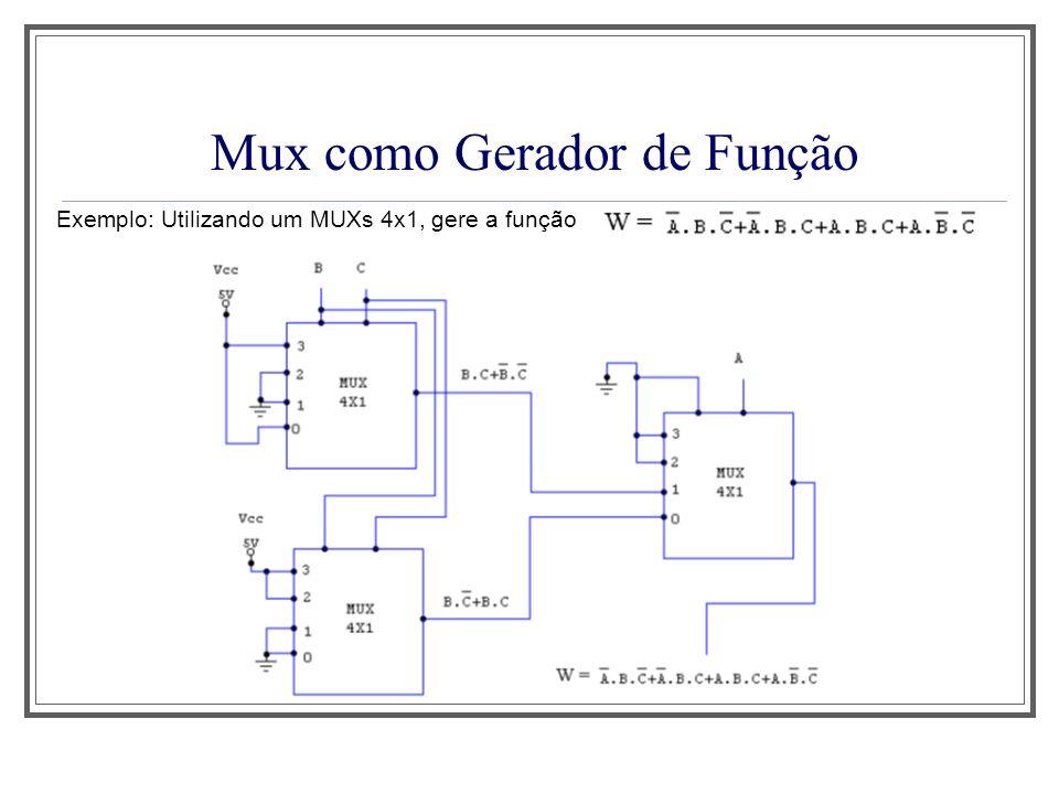 Mux como Gerador de Função Exemplo: Utilizando um MUXs 4x1, gere a função