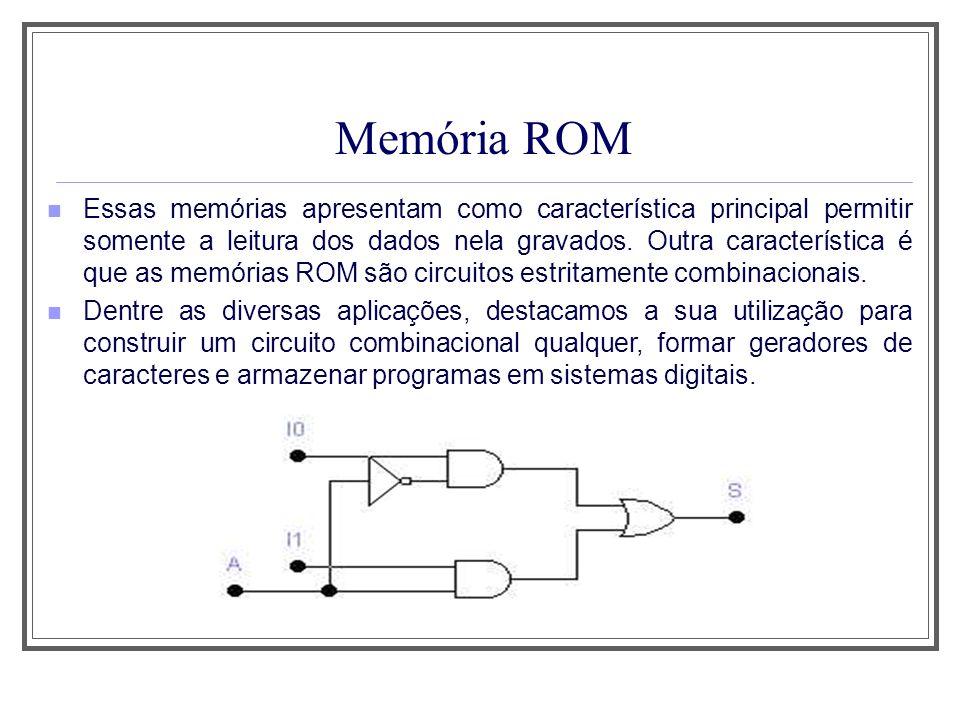 Memória ROM Essas memórias apresentam como característica principal permitir somente a leitura dos dados nela gravados. Outra característica é que as