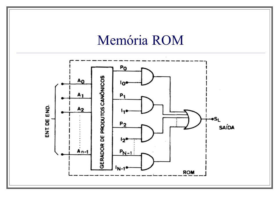 Memória ROM