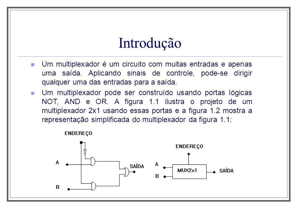 Introdução Um multiplexador é um circuito com muitas entradas e apenas uma saída. Aplicando sinais de controle, pode-se dirigir qualquer uma das entra