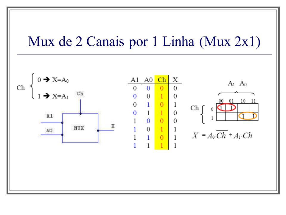Mux de 2 Canais por 1 Linha (Mux 2x1)