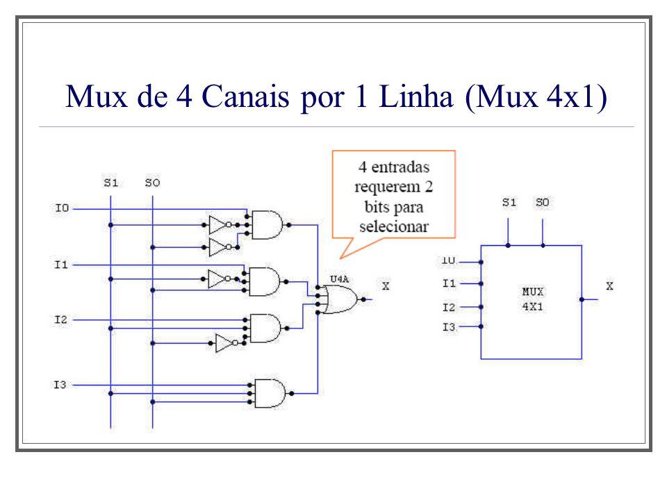 Mux de 4 Canais por 1 Linha (Mux 4x1)