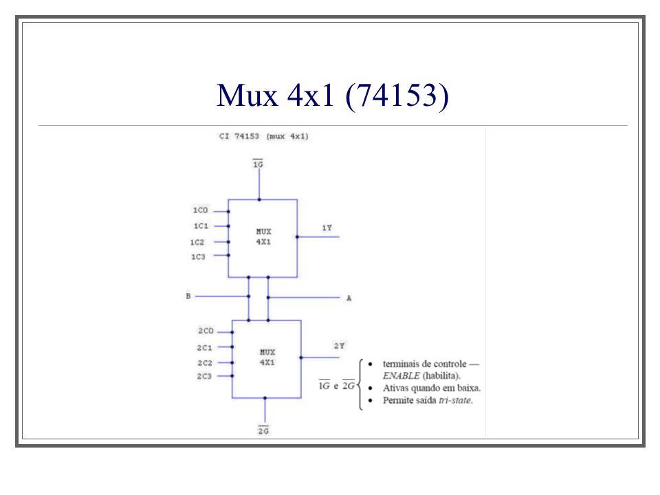 Mux 4x1 (74153)