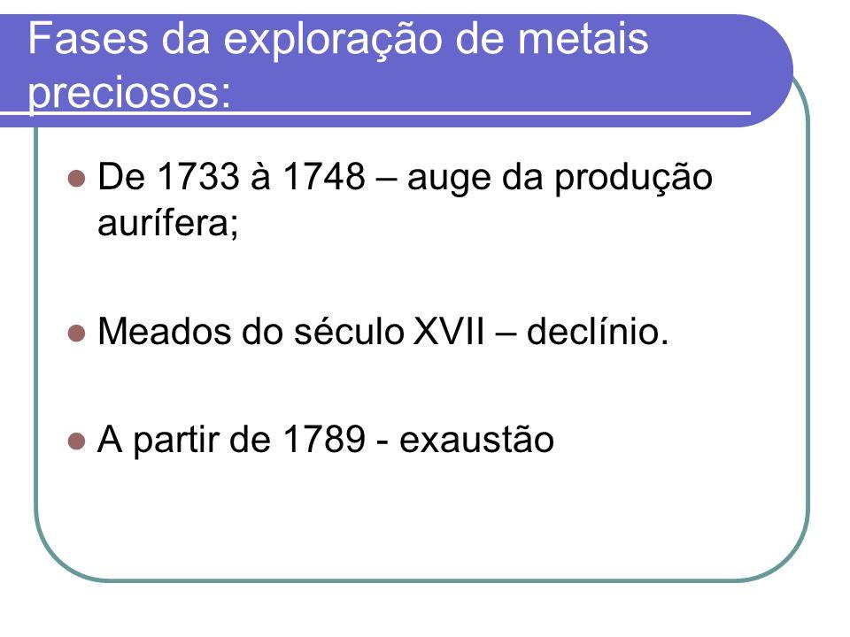 Fases da exploração de metais preciosos: De 1733 à 1748 – auge da produção aurífera; Meados do século XVII – declínio. A partir de 1789 - exaustão
