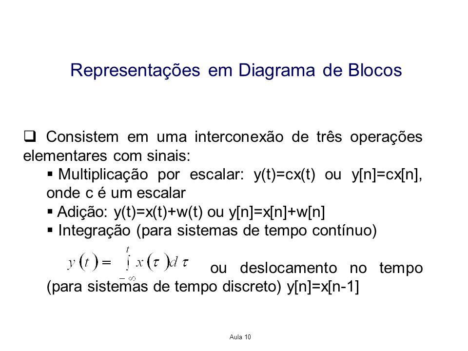 Aula 10 Representações em Diagrama de Blocos Consistem em uma interconexão de três operações elementares com sinais: Multiplicação por escalar: y(t)=c