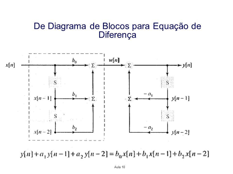 Aula 10 De Diagrama de Blocos para Equação de Diferença