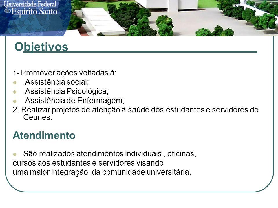 Objetivos 1- Promover ações voltadas à: Assistência social; Assistência Psicológica; Assistência de Enfermagem; 2.