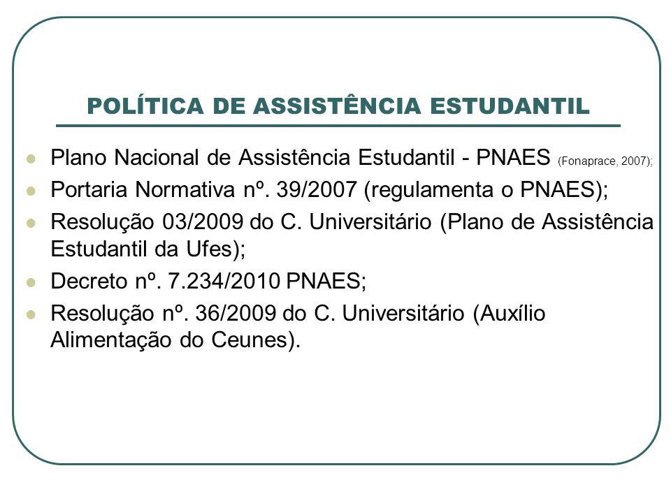 POLÍTICA DE ASSISTÊNCIA ESTUDANTIL Plano Nacional de Assistência Estudantil - PNAES (Fonaprace, 2007); Portaria Normativa nº.