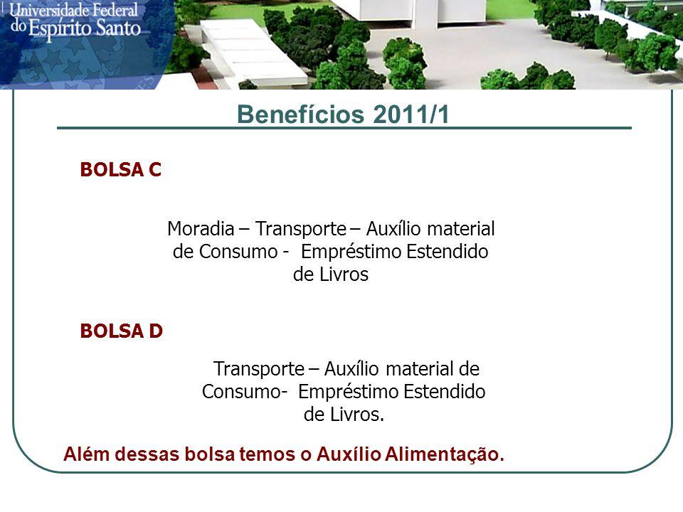 Benefícios 2011/1 BOLSA C Moradia – Transporte – Auxílio material de Consumo - Empréstimo Estendido de Livros BOLSA D Transporte – Auxílio material de Consumo- Empréstimo Estendido de Livros.