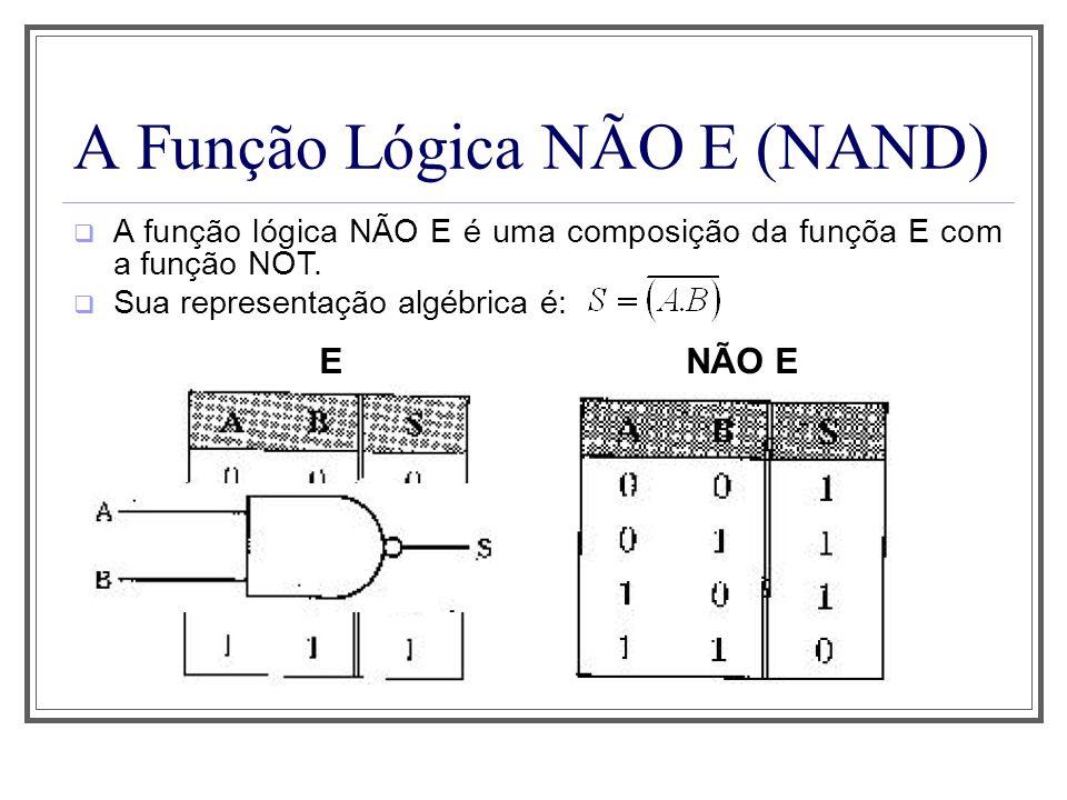A Função Lógica NÃO E (NAND) A função lógica NÃO E é uma composição da funçõa E com a função NOT. Sua representação algébrica é: ENÃO E