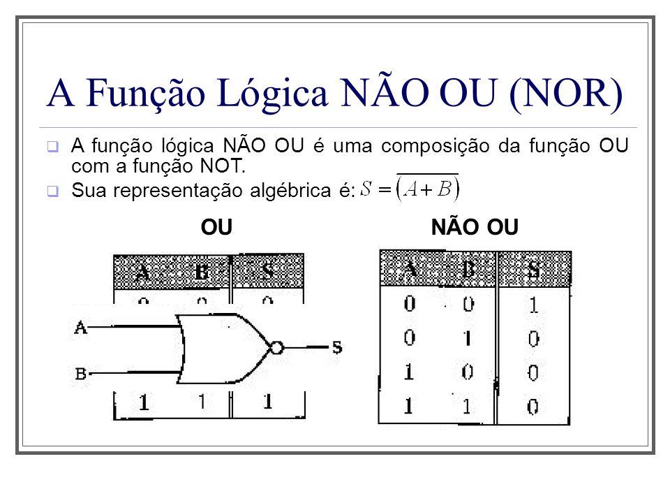 A Função Lógica NÃO OU (NOR) A função lógica NÃO OU é uma composição da função OU com a função NOT. Sua representação algébrica é: OUNÃO OU