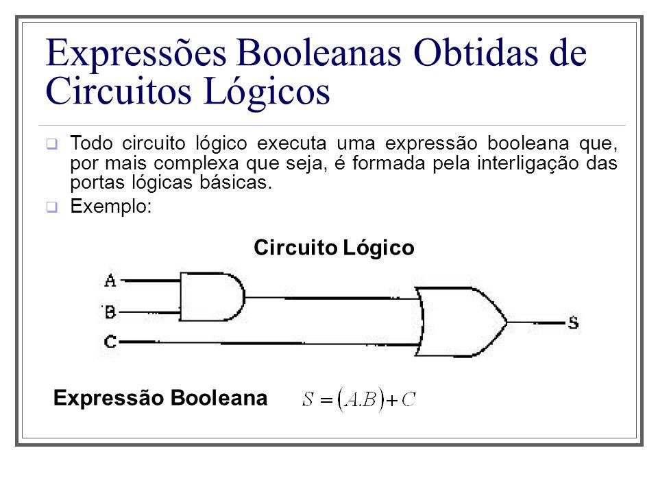 Expressões Booleanas Obtidas de Circuitos Lógicos Todo circuito lógico executa uma expressão booleana que, por mais complexa que seja, é formada pela