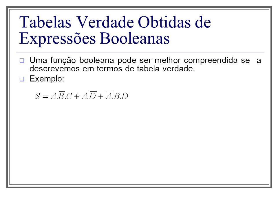Tabelas Verdade Obtidas de Expressões Booleanas Uma função booleana pode ser melhor compreendida se a descrevemos em termos de tabela verdade. Exemplo