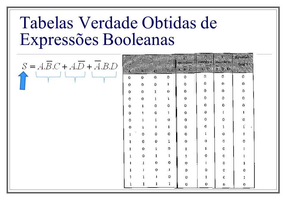 Tabelas Verdade Obtidas de Expressões Booleanas