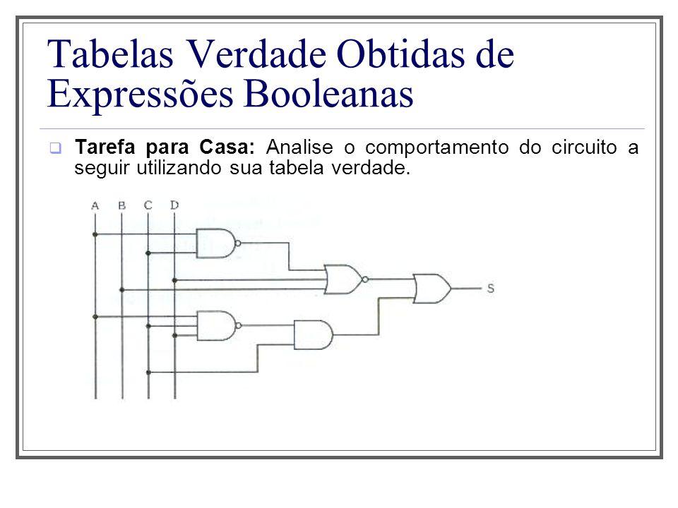 Tabelas Verdade Obtidas de Expressões Booleanas Tarefa para Casa: Analise o comportamento do circuito a seguir utilizando sua tabela verdade.
