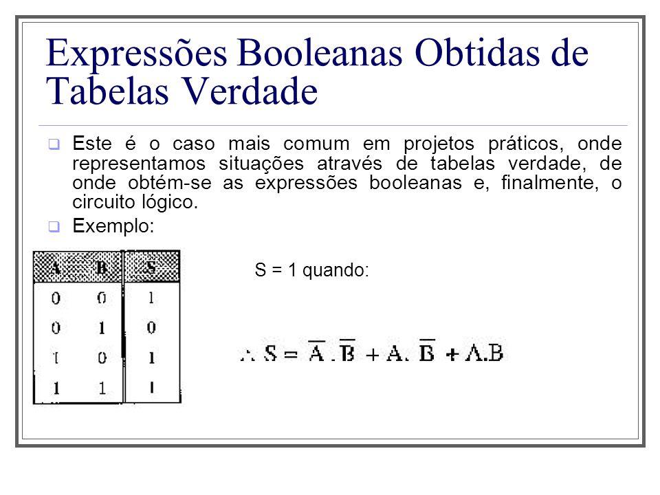 Expressões Booleanas Obtidas de Tabelas Verdade Este é o caso mais comum em projetos práticos, onde representamos situações através de tabelas verdade