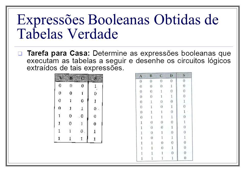 Expressões Booleanas Obtidas de Tabelas Verdade Tarefa para Casa: Determine as expressões booleanas que executam as tabelas a seguir e desenhe os circ