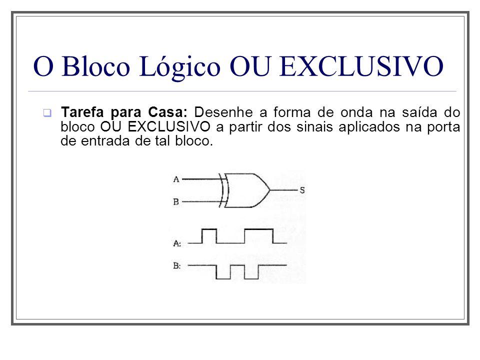 O Bloco Lógico OU EXCLUSIVO Tarefa para Casa: Desenhe a forma de onda na saída do bloco OU EXCLUSIVO a partir dos sinais aplicados na porta de entrada