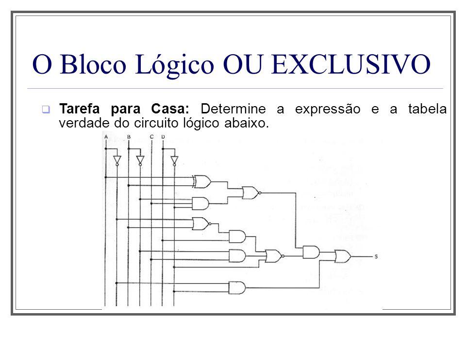 O Bloco Lógico OU EXCLUSIVO Tarefa para Casa: Determine a expressão e a tabela verdade do circuito lógico abaixo.