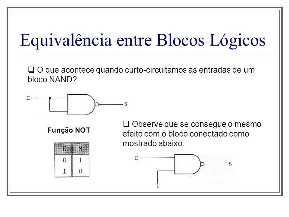 Equivalência entre Blocos Lógicos O que acontece quando curto-circuitamos as entradas de um bloco NAND? Função NOT Observe que se consegue o mesmo efe
