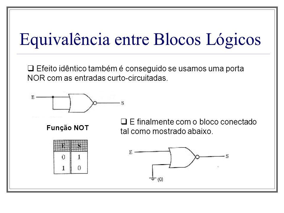 Equivalência entre Blocos Lógicos Efeito idêntico também é conseguido se usamos uma porta NOR com as entradas curto-circuitadas. Função NOT E finalmen