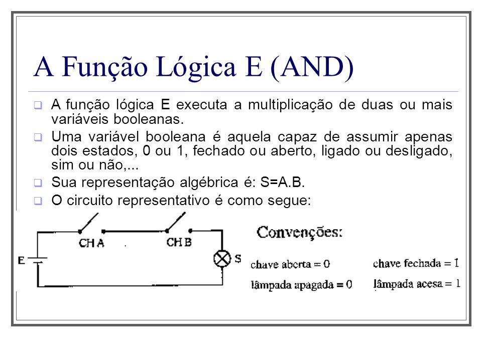 A Função Lógica E (AND) A função lógica E executa a multiplicação de duas ou mais variáveis booleanas. Uma variável booleana é aquela capaz de assumir