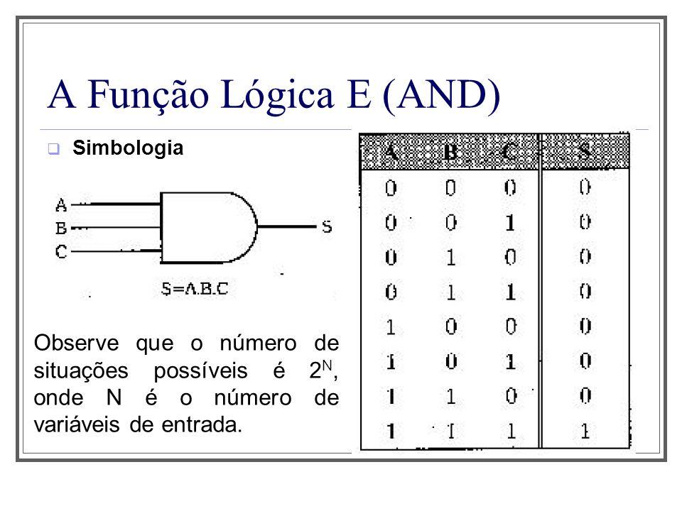A Função Lógica OU (OR) A função lógica OU executa a soma de duas ou mais variáveis booleanas.