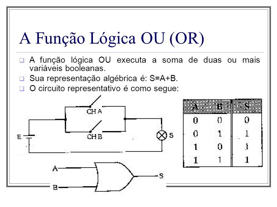 A Função Lógica OU (OR) A função lógica OU executa a soma de duas ou mais variáveis booleanas. Sua representação algébrica é: S=A+B. O circuito repres